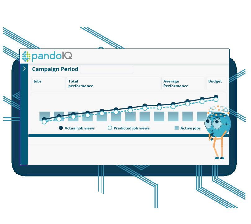 pandoIQ - analytics dashboard